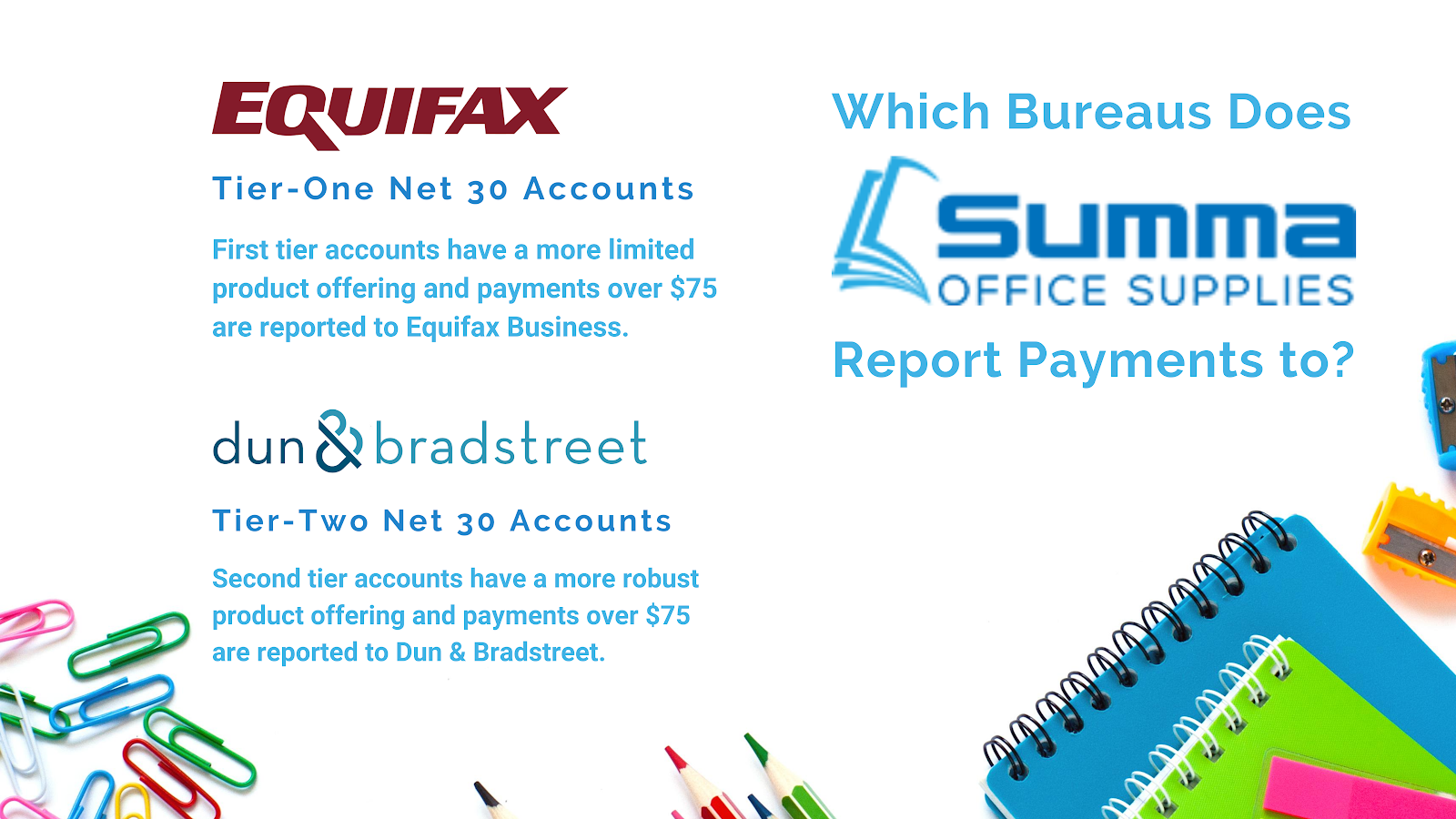 Who does Summa Office Supplies Report to?