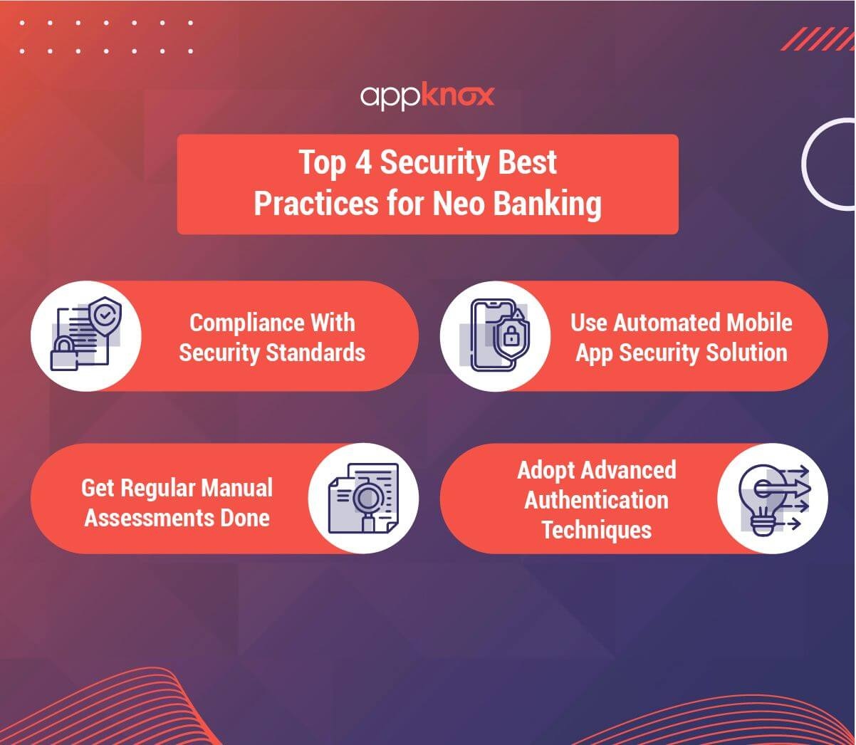 Top 4 Security Best Practices for Neo Banking